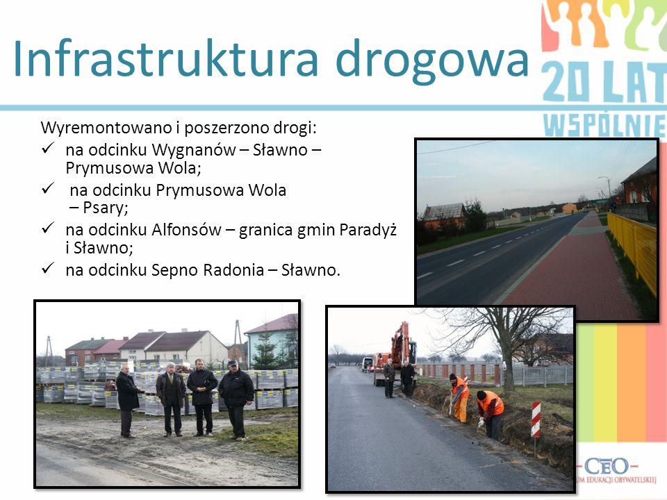Infrastruktura drogowa Wyremontowano i poszerzono drogi: na odcinku Wygnanów – Sławno – Prymusowa Wola; na odcinku Prymusowa Wola – Psary; na odcinku