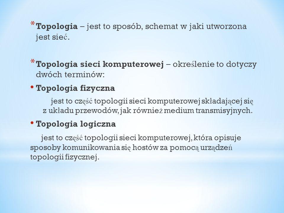 * Topologia – jest to sposób, schemat w jaki utworzona jest sie ć. * Topologia sieci komputerowej – okre ś lenie to dotyczy dwóch terminów: Topologia