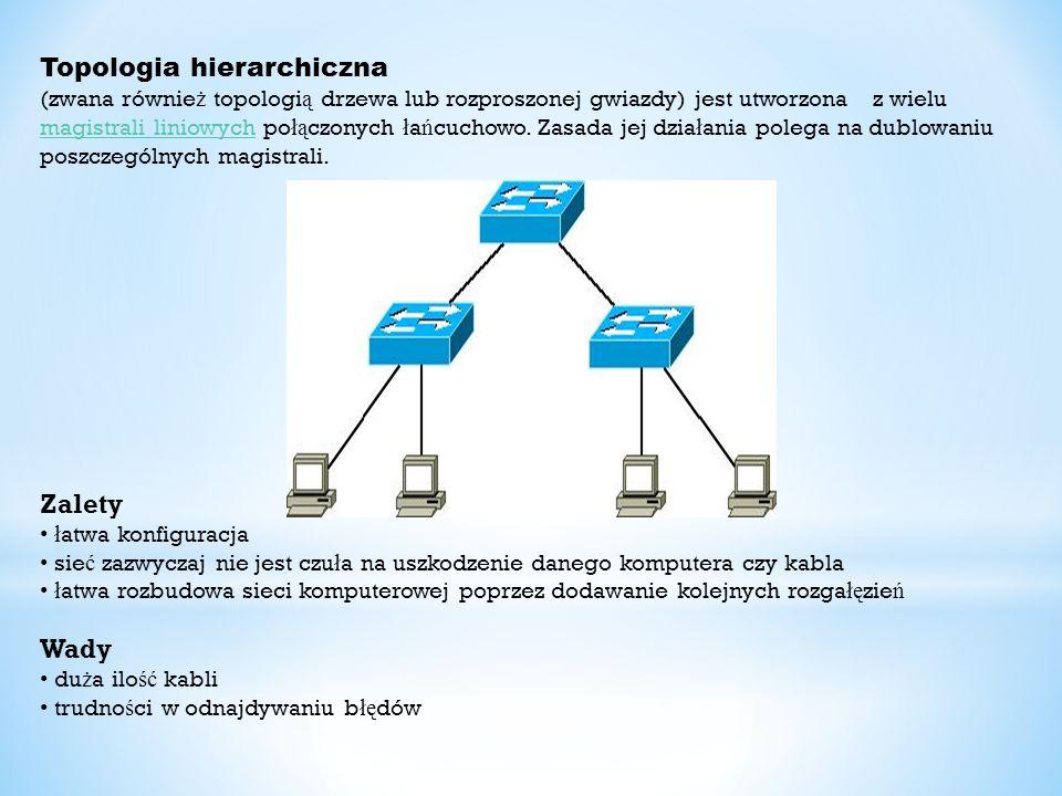 Topologia hierarchiczna (zwana równie ż topologi ą drzewa lub rozproszonej gwiazdy) jest utworzona z wielu magistrali liniowych po łą czonych ł a ń cu