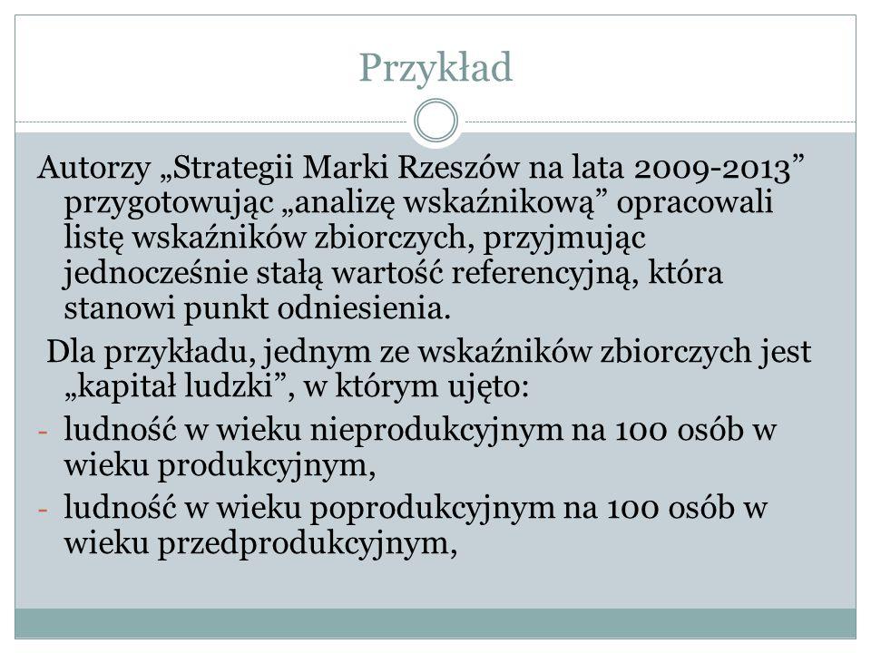 Przykład Autorzy Strategii Marki Rzeszów na lata 2009-2013 przygotowując analizę wskaźnikową opracowali listę wskaźników zbiorczych, przyjmując jednoc