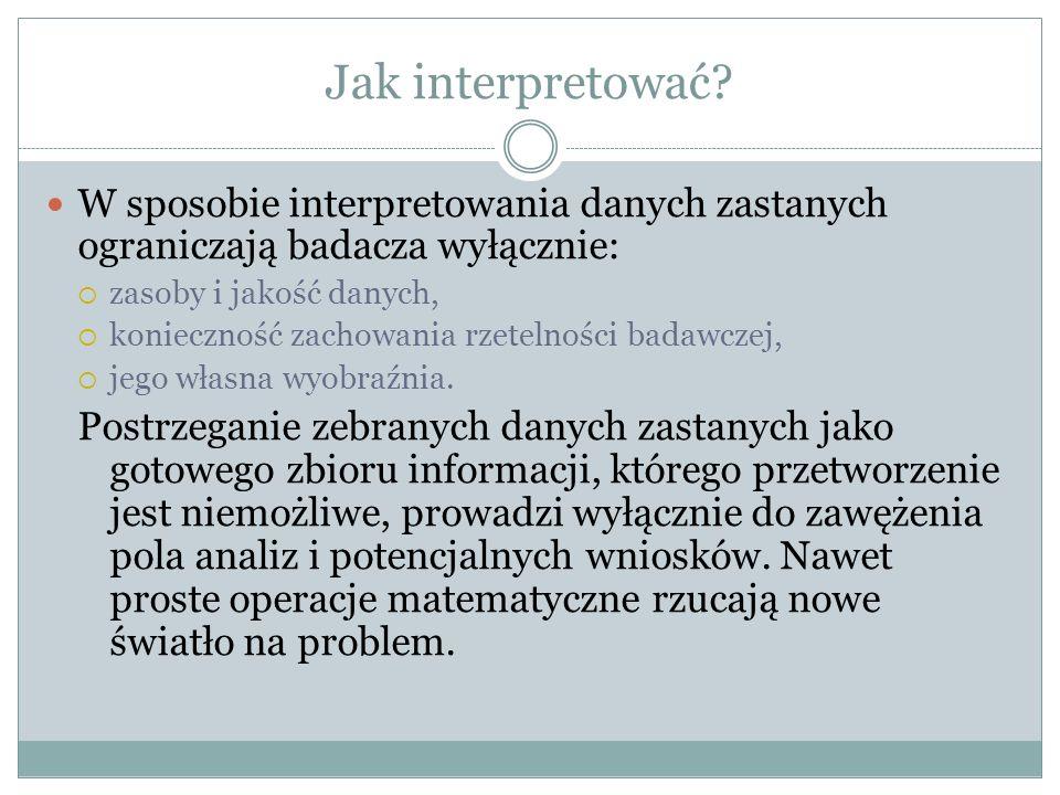 Jak interpretować? W sposobie interpretowania danych zastanych ograniczają badacza wyłącznie: zasoby i jakość danych, konieczność zachowania rzetelnoś