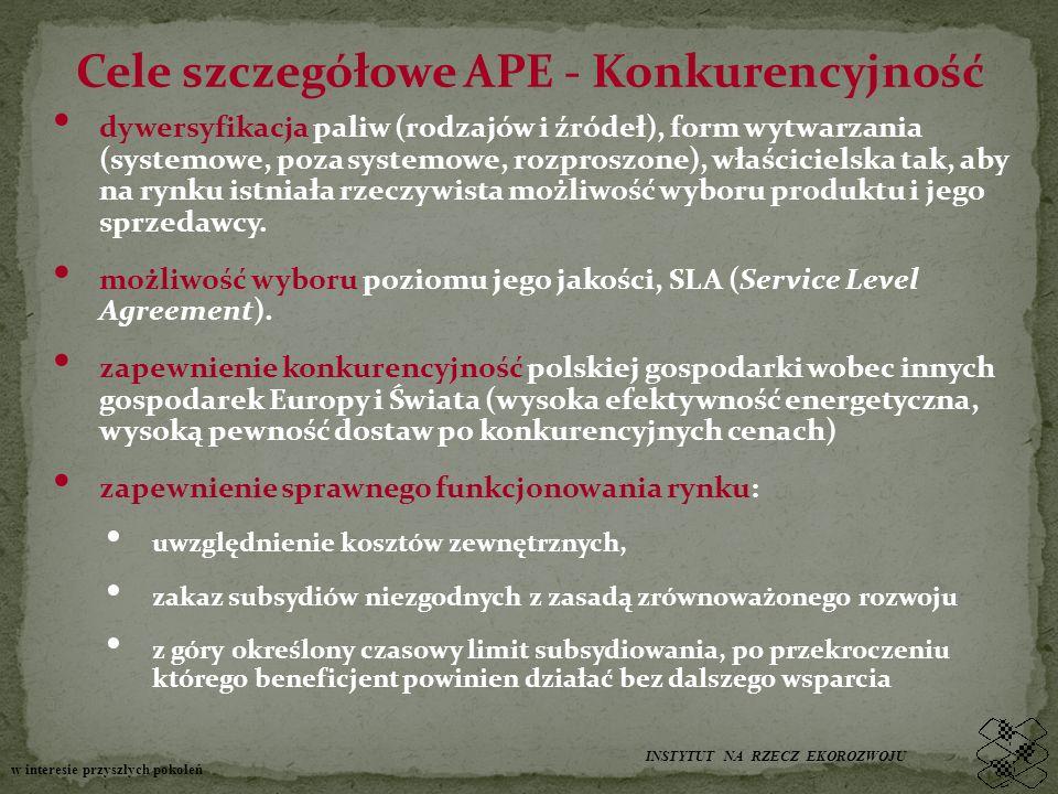 Cele szczegółowe APE - Konkurencyjność dywersyfikacja paliw (rodzajów i źródeł), form wytwarzania (systemowe, poza systemowe, rozproszone), właściciel