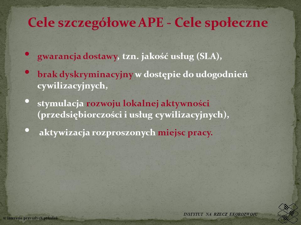 Cele szczegółowe APE - Cele społeczne gwarancja dostawy, tzn.