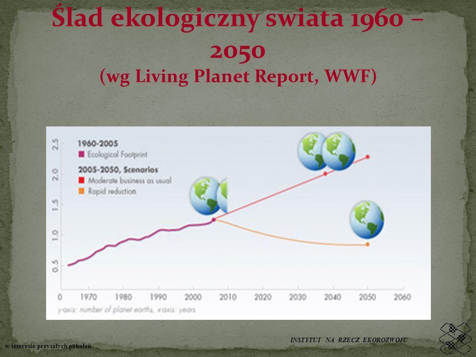 Ślad ekologiczny swiata 1960 – 2050 (wg Living Planet Report, WWF) INSTYTUT NA RZECZ EKOROZWOJU w interesie przyszłych pokoleń