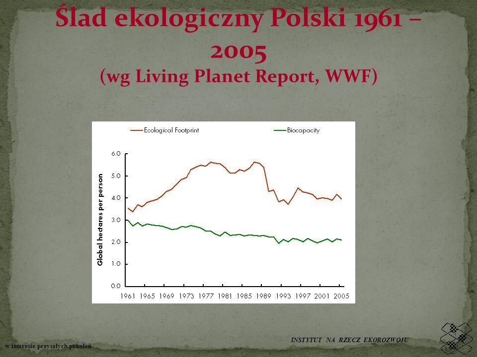 Ślad ekologiczny Polski 1961 – 2005 (wg Living Planet Report, WWF) INSTYTUT NA RZECZ EKOROZWOJU w interesie przyszłych pokoleń