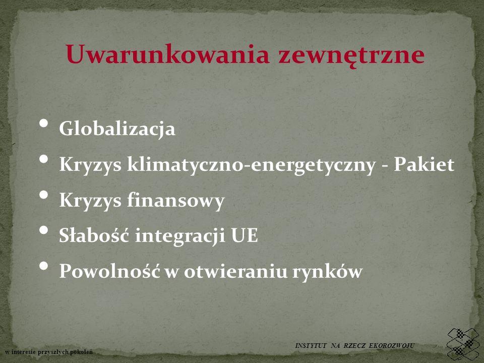 Uwarunkowania zewnętrzne Globalizacja Kryzys klimatyczno-energetyczny - Pakiet Kryzys finansowy Słabość integracji UE Powolność w otwieraniu rynków INSTYTUT NA RZECZ EKOROZWOJU w interesie przyszłych pokoleń