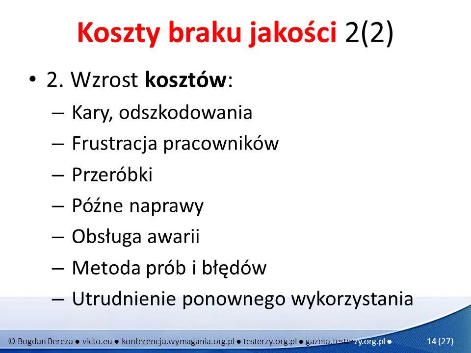 © Bogdan Bereza victo.eu konferencja.wymagania.org.pl testerzy.org.pl gazeta.testerzy.org.pl 14 (27) Koszty braku jakości 2(2) 2. Wzrost kosztów: – Ka