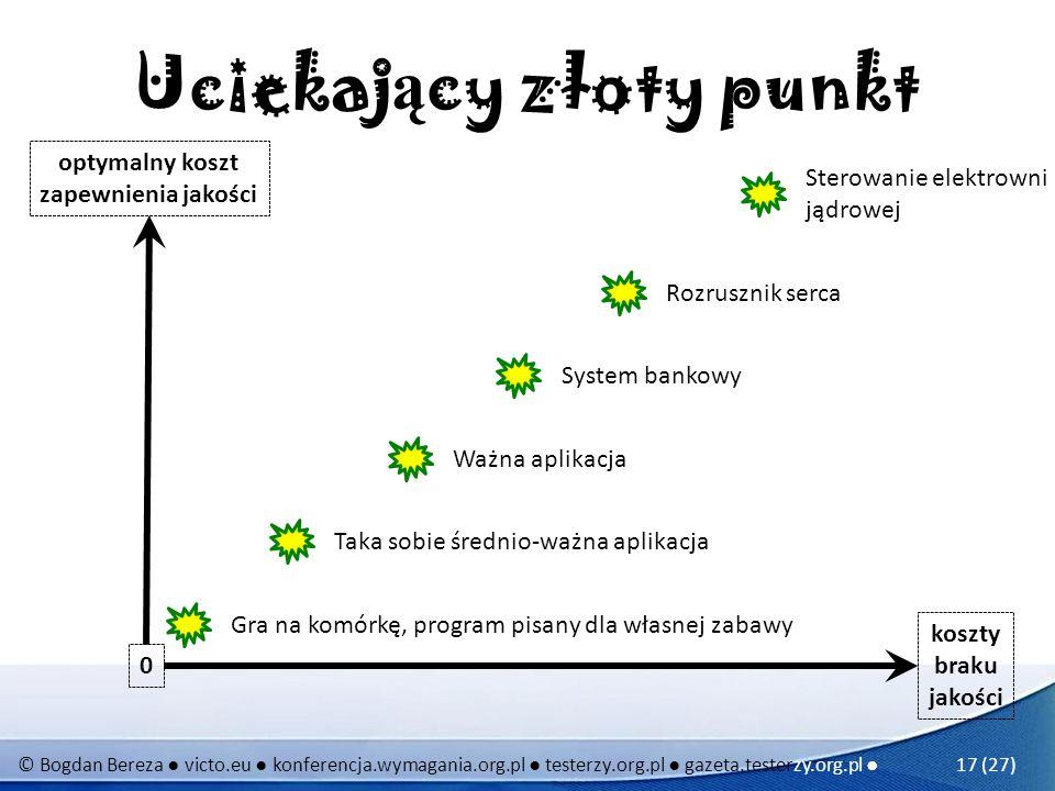 © Bogdan Bereza victo.eu konferencja.wymagania.org.pl testerzy.org.pl gazeta.testerzy.org.pl 17 (27) Uciekaj ą cy złoty punkt optymalny koszt zapewnie
