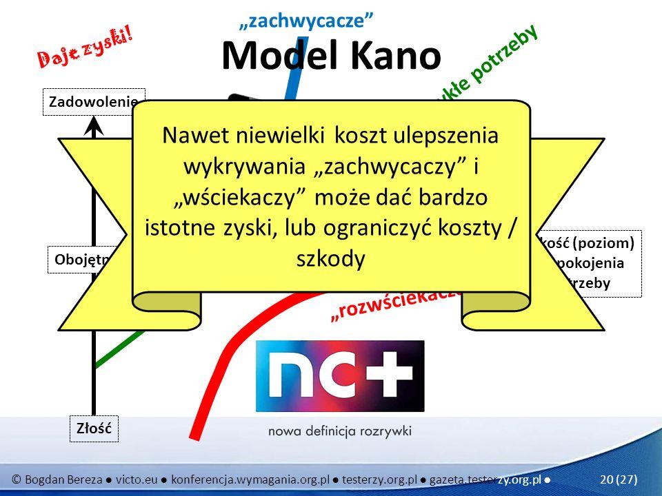 © Bogdan Bereza victo.eu konferencja.wymagania.org.pl testerzy.org.pl gazeta.testerzy.org.pl 20 (27) Daje zyski! zwykłe potrzeby zachwycacze Zadowolen