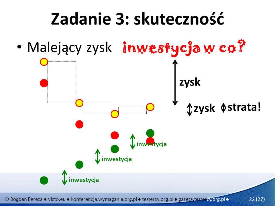 © Bogdan Bereza victo.eu konferencja.wymagania.org.pl testerzy.org.pl gazeta.testerzy.org.pl 22 (27) Zadanie 3: skuteczność Malejący zysk z inwestycji
