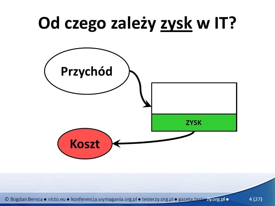 © Bogdan Bereza victo.eu konferencja.wymagania.org.pl testerzy.org.pl gazeta.testerzy.org.pl 4 (27) Od czego zależy zysk w IT? Przychód Koszt ZYSK?ZYS