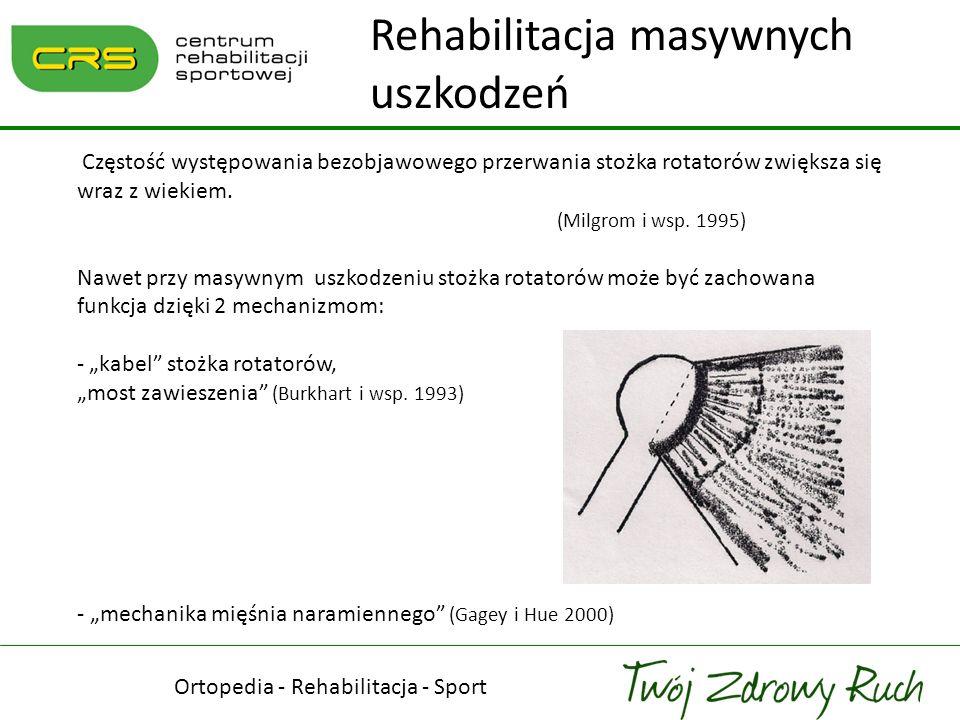 Ortopedia - Rehabilitacja - Sport program Ainsworth – 12 tygodniowy program, 10-30 minut ćwiczeń dziennie faza Ifaza II faza IIIfaza IV Rehabilitacja masywnych uszkodzeń c.d.