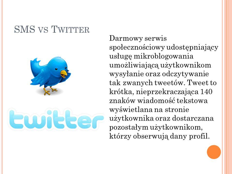 Darmowy serwis społecznościowy udostępniający usługę mikroblogowania umożliwiającą użytkownikom wysyłanie oraz odczytywanie tak zwanych tweetów. Tweet