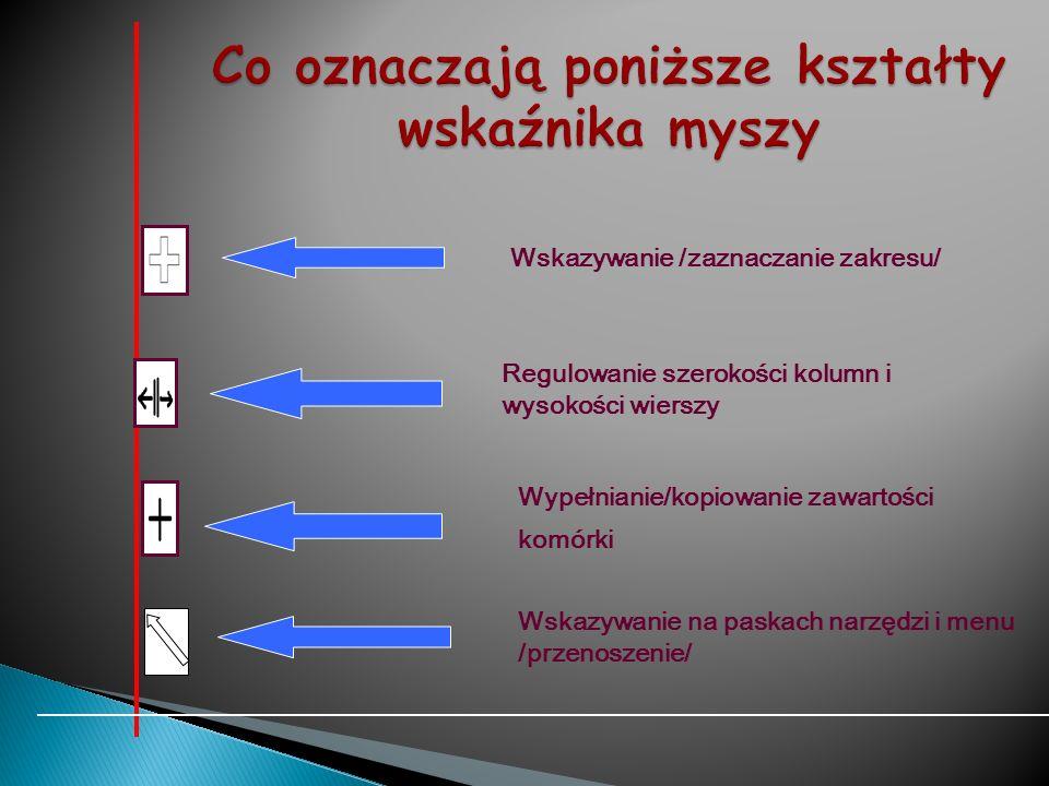 Wskazywanie /zaznaczanie zakresu/ Regulowanie szerokości kolumn i wysokości wierszy Wypełnianie/kopiowanie zawartości komórki Wskazywanie na paskach narzędzi i menu /przenoszenie/