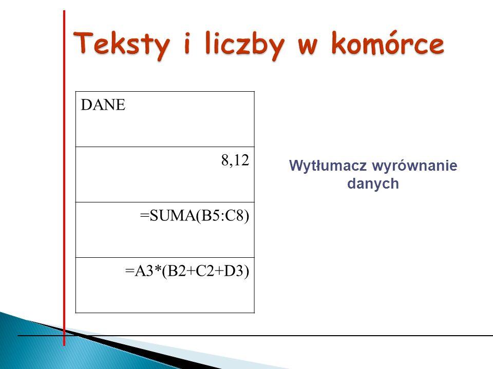 DANE 8,12 =SUMA(B5:C8) =A3*(B2+C2+D3) Wytłumacz wyrównanie danych