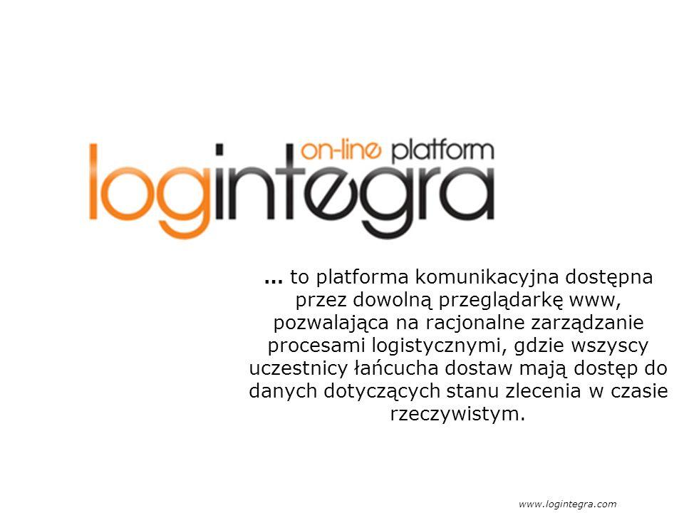 Komunikacja Wizualizacja procesów Automatyczna kontrola (monitoring) Obieg dokumentów Archiwizacja danych www.logintegra.com