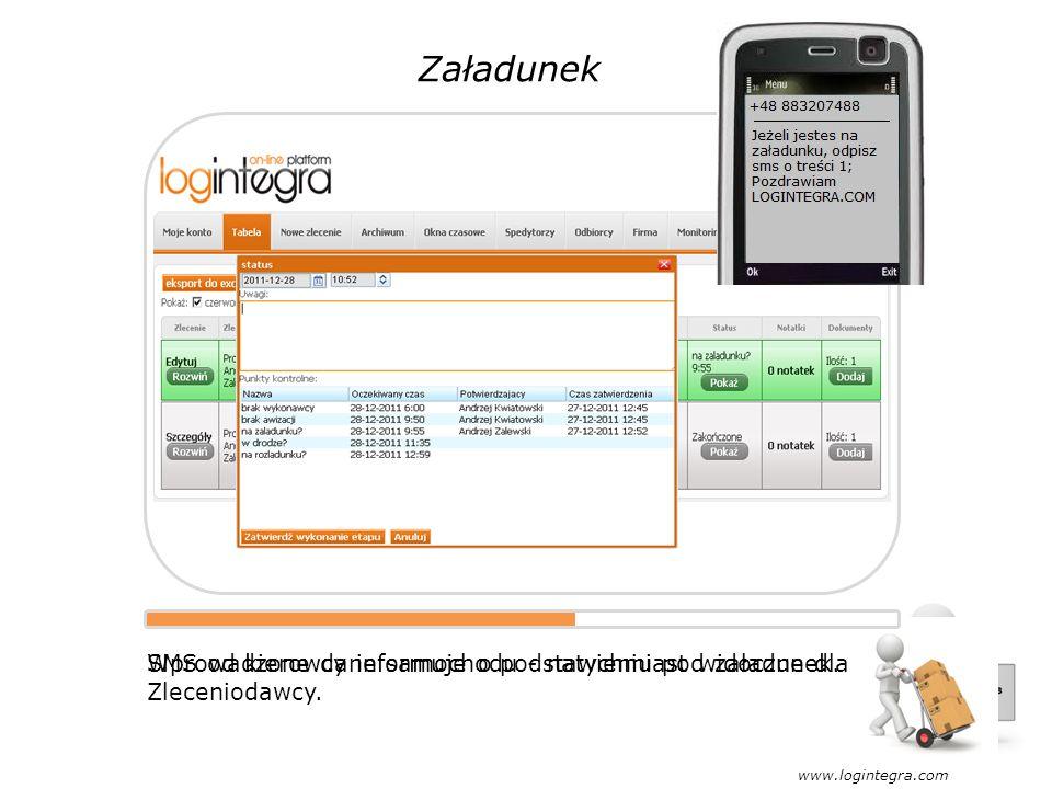 Monitoring www.logintegra.com SMS od kierowcy informuje o podstawieniu pod załadunek.Nadzór nad przebiegiem zlecenia przez automatyczny system SMS.