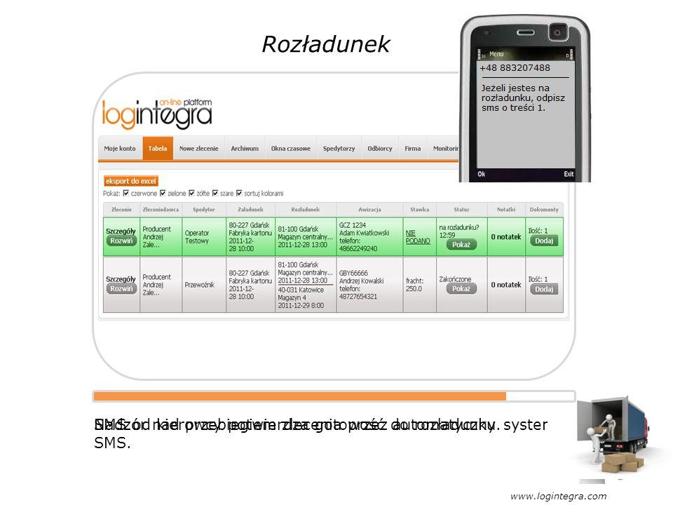 Notatki Szybka wymiana informacji między uczestnikami łańcucha dostaw.