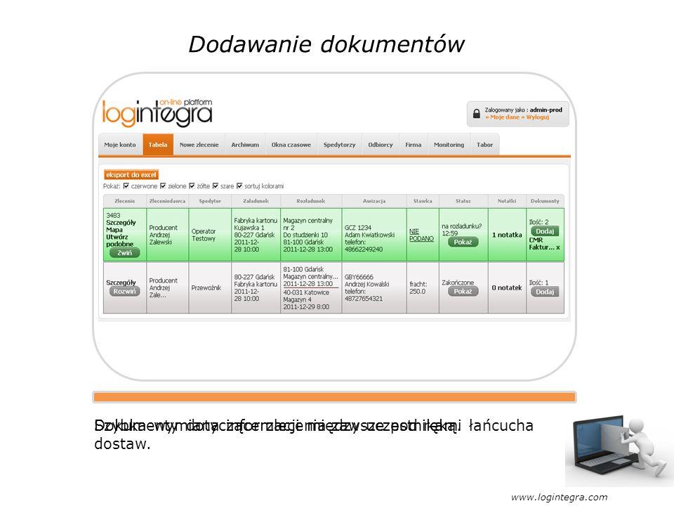 Tradycyjny obieg dokumentów – do 14 dni www.logintegra.com