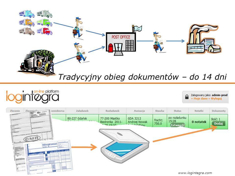 Wizualizacja zagrożeń www.logintegra.com