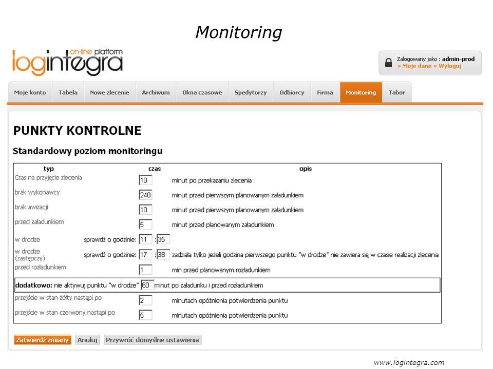 Archiwizacja danych www.logintegra.com