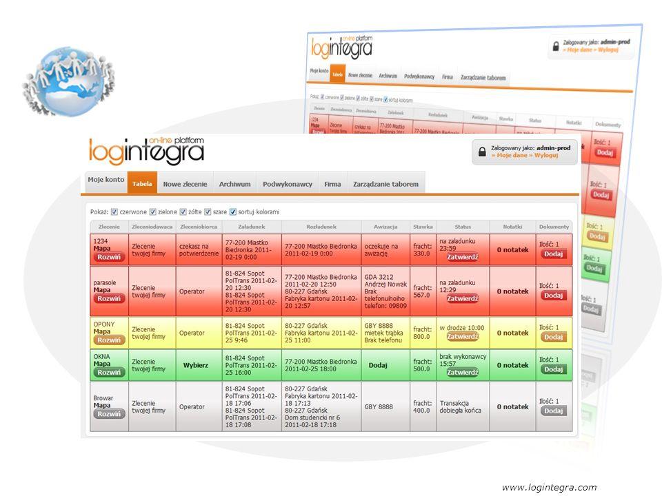 Jedna platforma dla wszystkich uczestników łańcucha dostaw www.logintegra.com