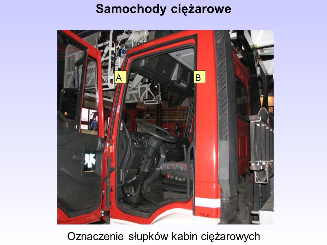 Samochody ciężarowe Oznaczenie słupków kabin ciężarowych AB