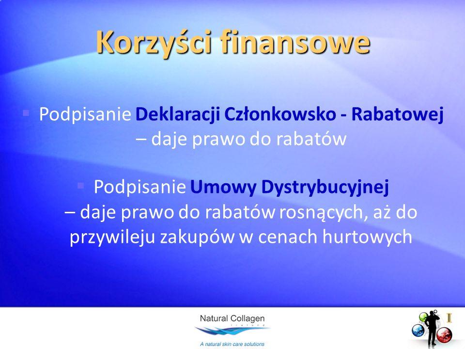Korzyści finansowe Podpisanie Deklaracji Członkowsko - Rabatowej – daje prawo do rabatów Podpisanie Umowy Dystrybucyjnej – daje prawo do rabatów rosną