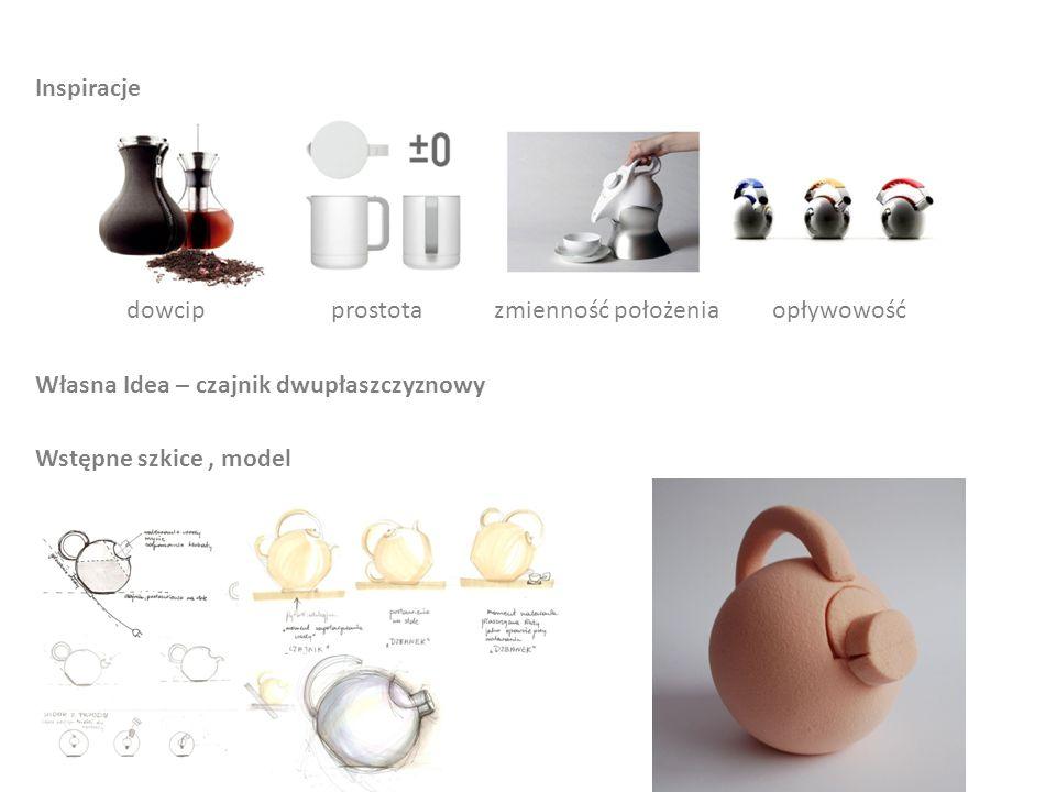 Inspiracje dowcip prostota zmienność położenia opływowość Wstępne szkice, model Własna Idea – czajnik dwupłaszczyznowy