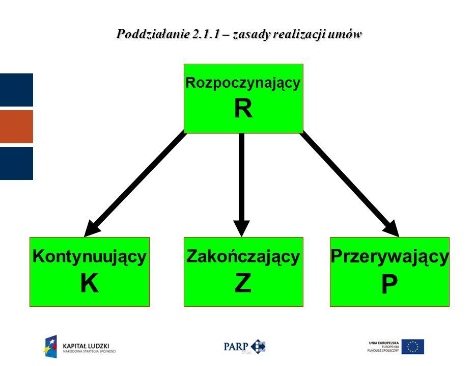 Poddziałanie 2.1.1 – zasady realizacji umów Rozpoczynający R Kontynuujący K Zakończający Z Przerywający P