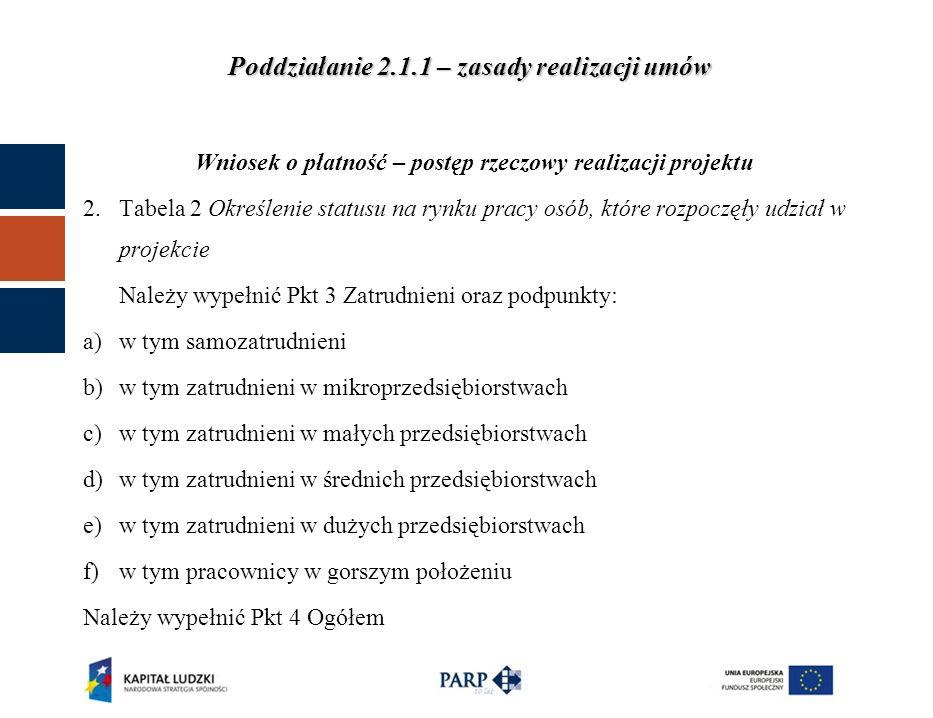 Poddziałanie 2.1.1 – zasady realizacji umów Wniosek o płatność – postęp rzeczowy realizacji projektu 2.Tabela 2 Określenie statusu na rynku pracy osób, które rozpoczęły udział w projekcie Należy wypełnić Pkt 3 Zatrudnieni oraz podpunkty: a)w tym samozatrudnieni b)w tym zatrudnieni w mikroprzedsiębiorstwach c)w tym zatrudnieni w małych przedsiębiorstwach d)w tym zatrudnieni w średnich przedsiębiorstwach e)w tym zatrudnieni w dużych przedsiębiorstwach f)w tym pracownicy w gorszym położeniu Należy wypełnić Pkt 4 Ogółem
