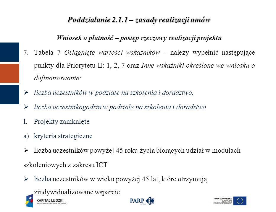 Poddziałanie 2.1.1 – zasady realizacji umów Wniosek o płatność – postęp rzeczowy realizacji projektu 7.Tabela 7 Osiągnięte wartości wskaźników – należy wypełnić następujące punkty dla Priorytetu II: 1, 2, 7 oraz Inne wskaźniki określone we wniosku o dofinansowanie: liczba uczestników w podziale na szkolenia i doradztwo, liczba uczestnikogodzin w podziale na szkolenia i doradztwo I.Projekty zamknięte a)kryteria strategiczne liczba uczestników powyżej 45 roku życia biorących udział w modułach szkoleniowych z zakresu ICT liczba uczestników w wieku powyżej 45 lat, które otrzymują zindywidualizowane wsparcie
