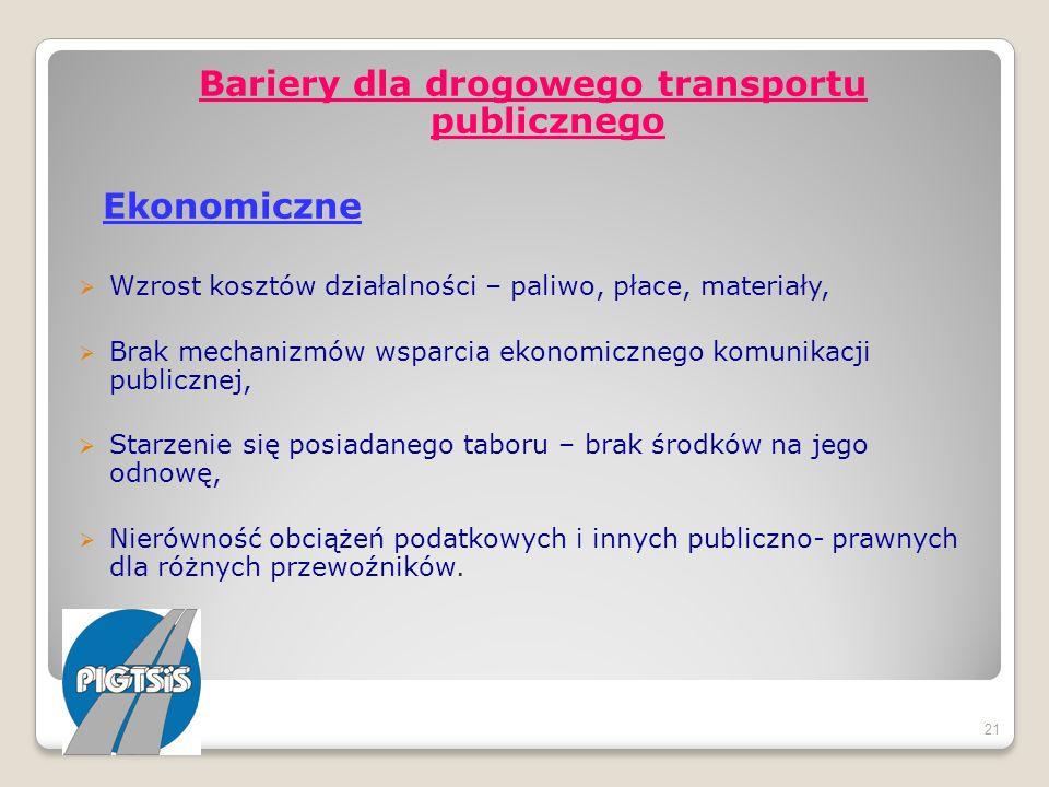 Bariery dla drogowego transportu publicznego Ekonomiczne Wzrost kosztów działalności – paliwo, płace, materiały, Brak mechanizmów wsparcia ekonomiczne