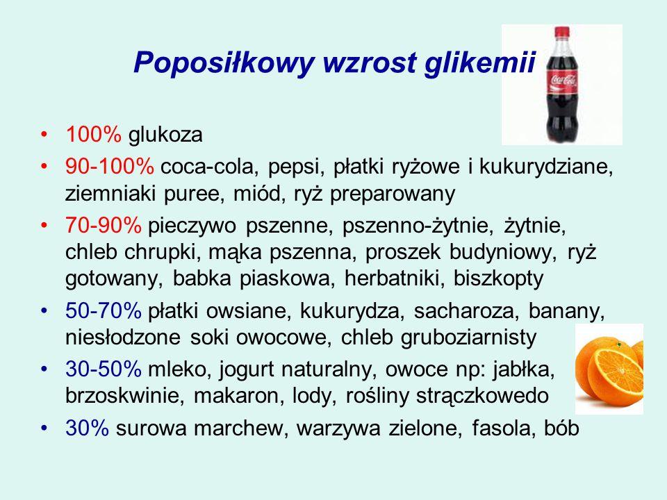 Poposiłkowy wzrost glikemii 100% glukoza 90-100% coca-cola, pepsi, płatki ryżowe i kukurydziane, ziemniaki puree, miód, ryż preparowany 70-90% pieczyw
