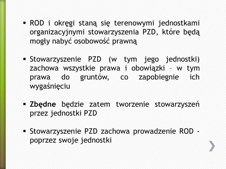 ROD i okręgi staną się terenowymi jednostkami organizacyjnymi stowarzyszenia PZD, które będą mogły nabyć osobowość prawną Stowarzyszenie PZD (w tym je