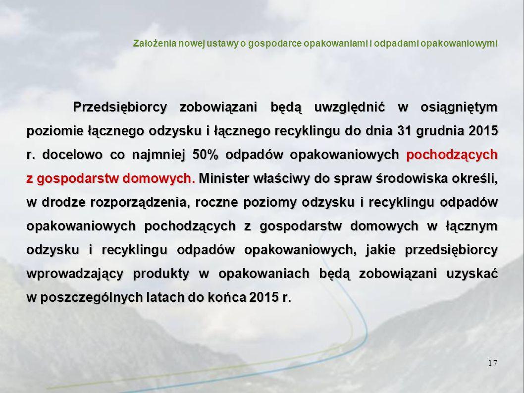 17 Przedsiębiorcy zobowiązani będą uwzględnić w osiągniętym poziomie łącznego odzysku i łącznego recyklingu do dnia 31 grudnia 2015 r.