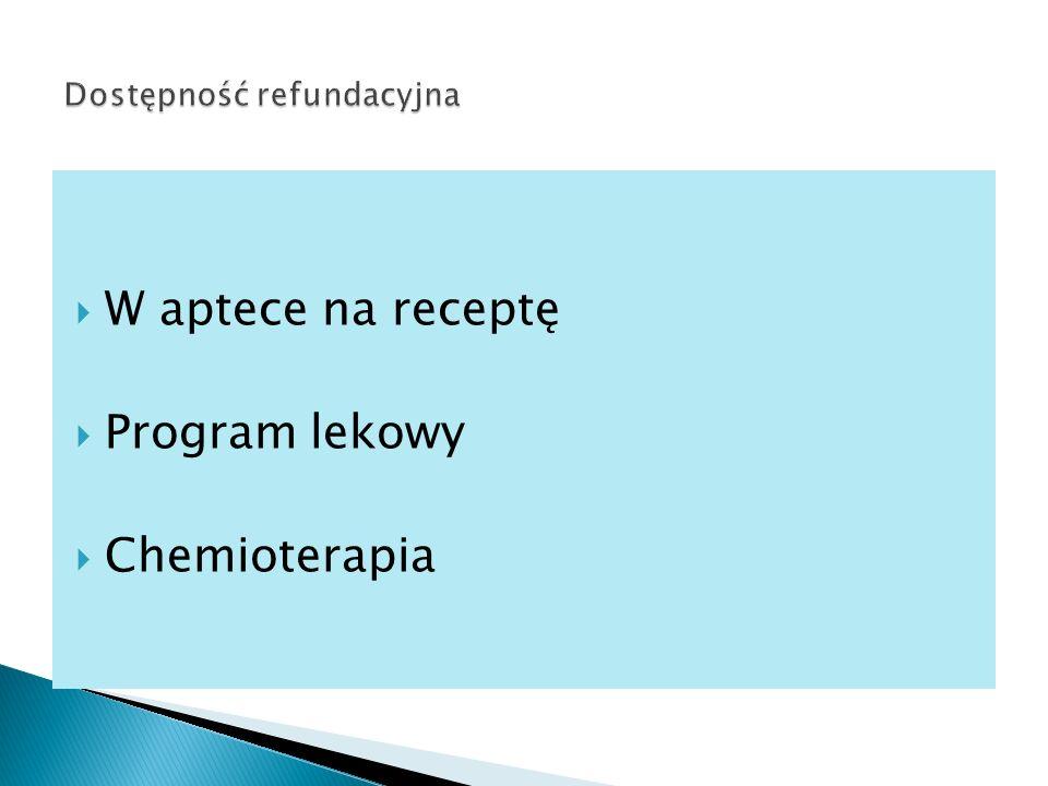 W aptece na receptę Program lekowy Chemioterapia