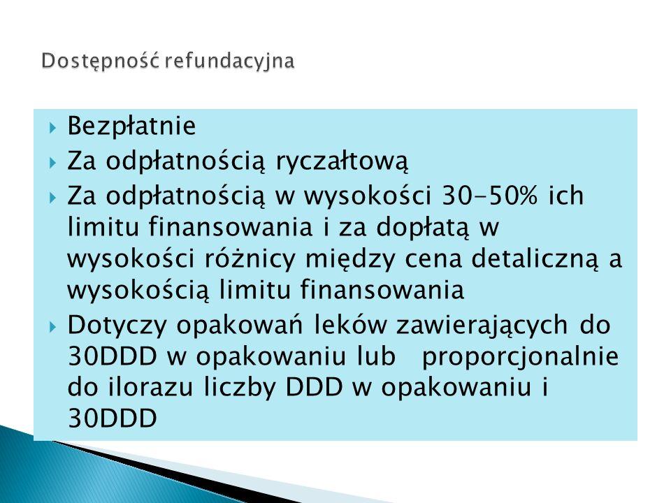 Bezpłatnie Za odpłatnością ryczałtową Za odpłatnością w wysokości 30-50% ich limitu finansowania i za dopłatą w wysokości różnicy między cena detaliczną a wysokością limitu finansowania Dotyczy opakowań leków zawierających do 30DDD w opakowaniu lub proporcjonalnie do ilorazu liczby DDD w opakowaniu i 30DDD