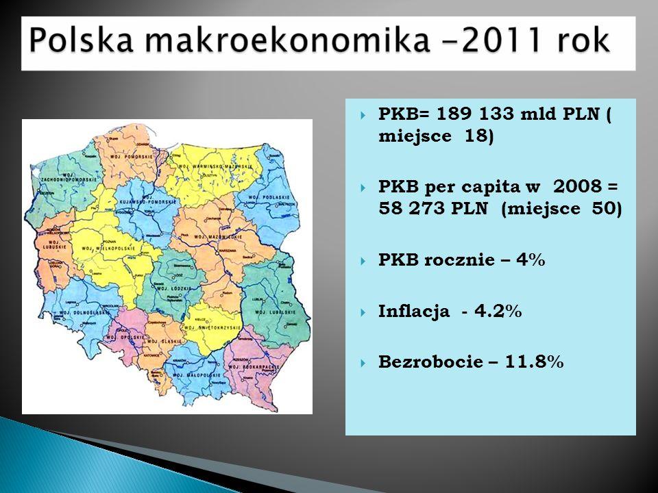 Powstało w 2005 roku ISPOR POLAND CHAPTER 160 członków Polskie Towarzystwo Farmakoekonomiczne (PTFE)