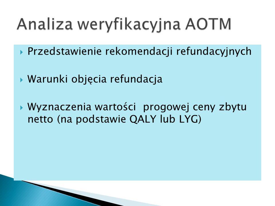 Przedstawienie rekomendacji refundacyjnych Warunki objęcia refundacja Wyznaczenia wartości progowej ceny zbytu netto (na podstawie QALY lub LYG)