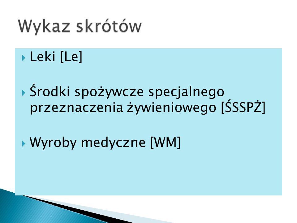 Leki [Le] Środki spożywcze specjalnego przeznaczenia żywieniowego [ŚSSPŻ] Wyroby medyczne [WM]