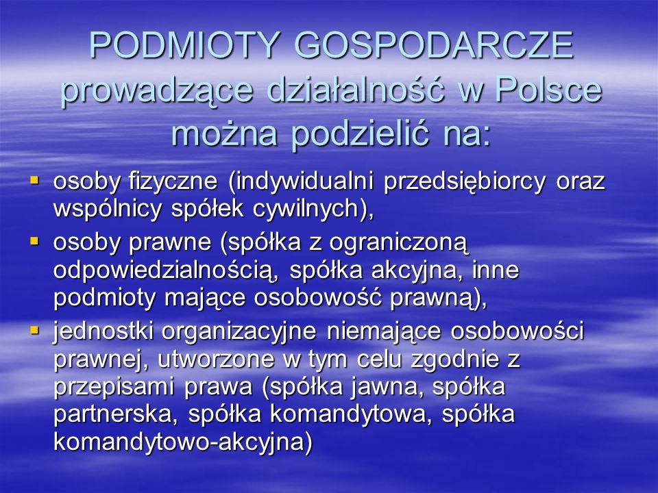 PODMIOTY GOSPODARCZE prowadzące działalność w Polsce można podzielić na: osoby fizyczne (indywidualni przedsiębiorcy oraz wspólnicy spółek cywilnych),