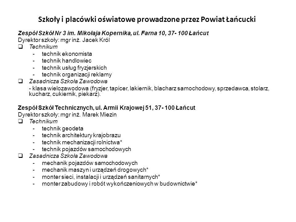 Szkoły i placówki oświatowe prowadzone przez Powiat Łańcucki Zespół Szkół Tekstylno – Gospodarczych im.