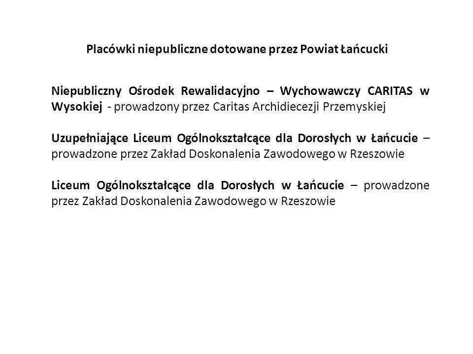 Placówki niepubliczne dotowane przez Powiat Łańcucki Niepubliczny Ośrodek Rewalidacyjno – Wychowawczy CARITAS w Wysokiej - prowadzony przez Caritas Ar