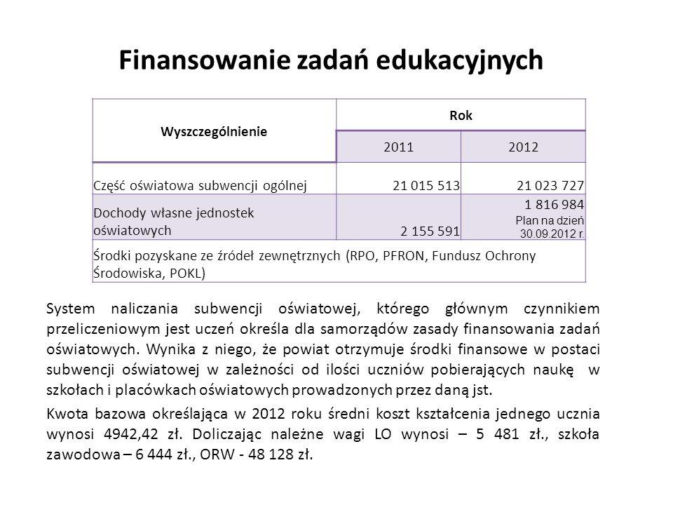 Dane dotyczące liczby uczniów w roku szkolnym 2011/2012 wg stanu na dzień 30 września 2011 r.