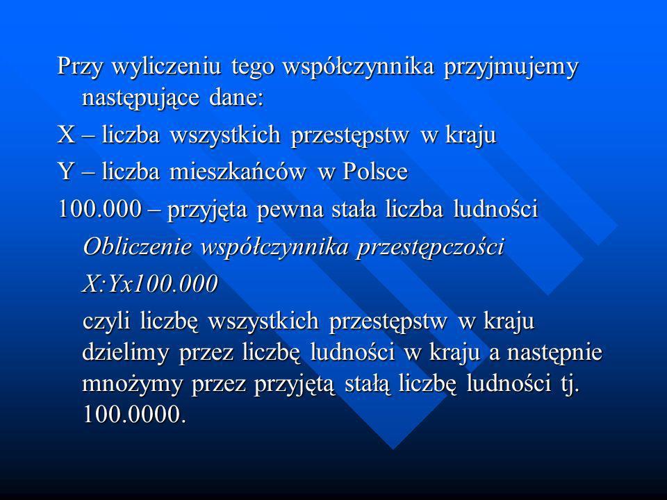 Przy wyliczeniu tego współczynnika przyjmujemy następujące dane: X – liczba wszystkich przestępstw w kraju Y – liczba mieszkańców w Polsce 100.000 – przyjęta pewna stała liczba ludności Obliczenie współczynnika przestępczości Obliczenie współczynnika przestępczości X:Yx100.000 X:Yx100.000 czyli liczbę wszystkich przestępstw w kraju dzielimy przez liczbę ludności w kraju a następnie mnożymy przez przyjętą stałą liczbę ludności tj.