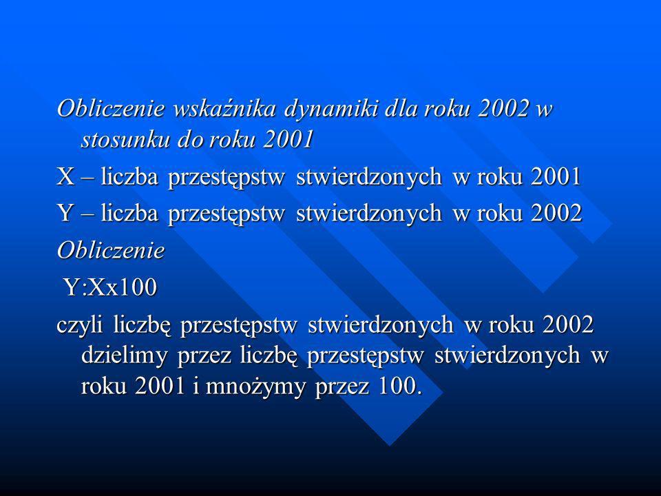 Obliczenie wskaźnika dynamiki dla roku 2002 w stosunku do roku 2001 X – liczba przestępstw stwierdzonych w roku 2001 Y – liczba przestępstw stwierdzonych w roku 2002 Obliczenie Y:Xx100 Y:Xx100 czyli liczbę przestępstw stwierdzonych w roku 2002 dzielimy przez liczbę przestępstw stwierdzonych w roku 2001 i mnożymy przez 100.