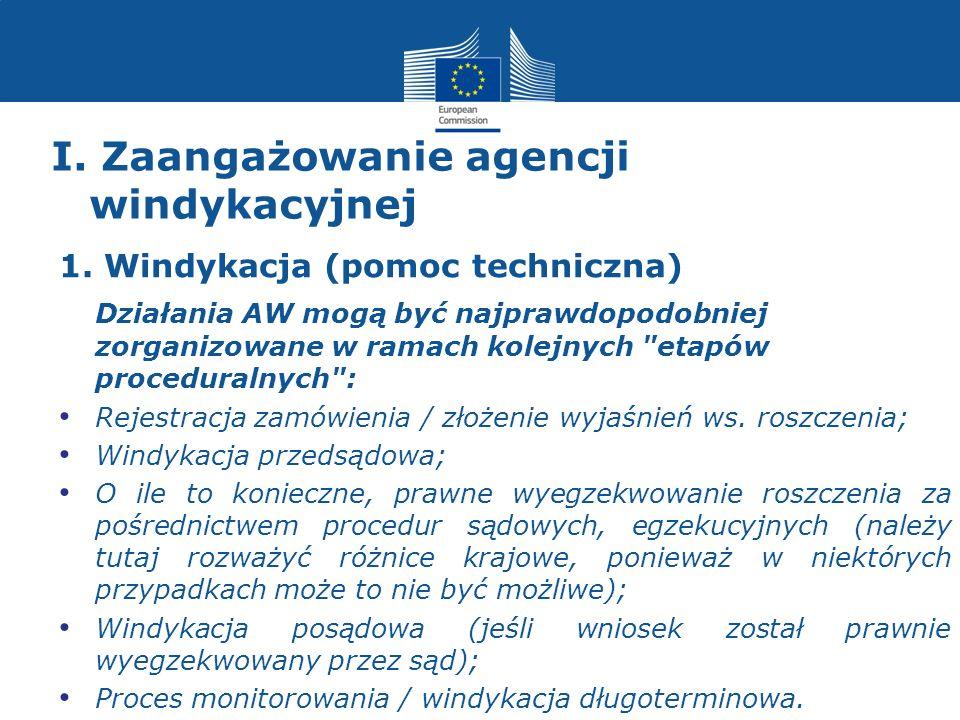 I. Zaangażowanie agencji windykacyjnej 1. Windykacja (pomoc techniczna) Działania AW mogą być najprawdopodobniej zorganizowane w ramach kolejnych
