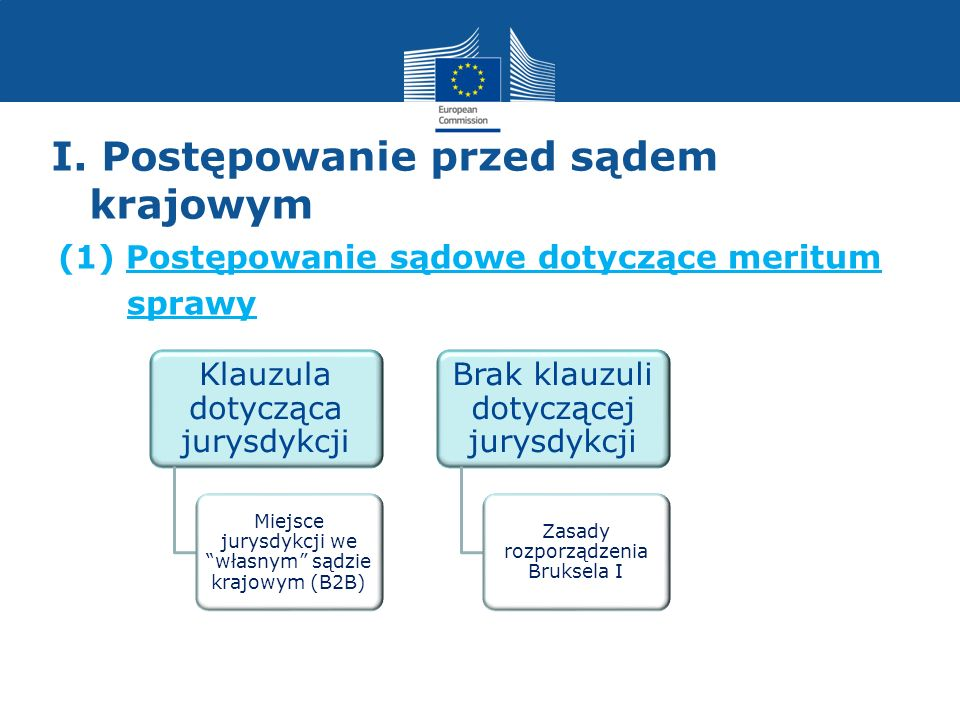 I. Postępowanie przed sądem krajowym (1) Postępowanie sądowe dotyczące meritum sprawy Klauzula dotycząca jurysdykcji Miejsce jurysdykcji we własnym są