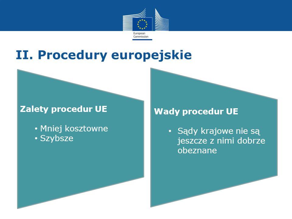 II. Procedury europejskie Zalety procedur UE Mniej kosztowne Szybsze Wady procedur UE Sądy krajowe nie są jeszcze z nimi dobrze obeznane